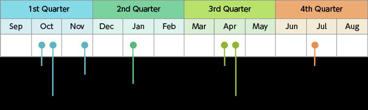 IR Calendar | Investors | TOSE CO., LTD.